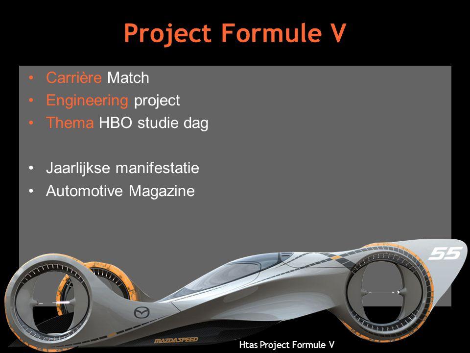 Htas Project Formule V School Activiteiten •Uitvoeren / begeleiden leerlingen bij –Carrière match project •40 uur per student studiebelasting –Engineering project •40 uur per student studiebelasting –Thema dag •8 uur per student studiebelasting