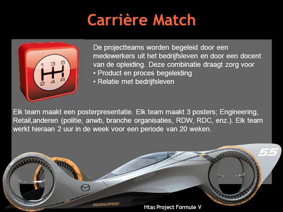 Htas Project Formule V Carrière Match De projectteams worden begeleid door een medewerkers uit het bedrijfsleven en door een docent van de opleiding.