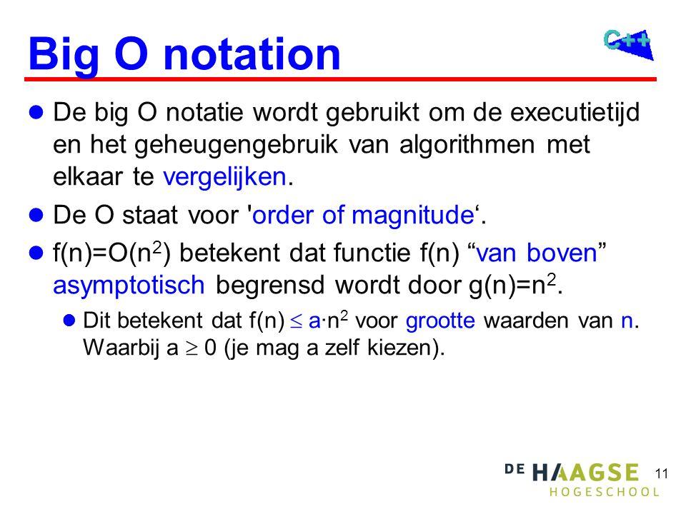 11 Big O notation  De big O notatie wordt gebruikt om de executietijd en het geheugengebruik van algorithmen met elkaar te vergelijken.  De O staat