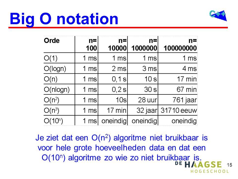 15 Big O notation Je ziet dat een O(n 2 ) algoritme niet bruikbaar is voor hele grote hoeveelheden data en dat een O(10 n ) algoritme zo wie zo niet b