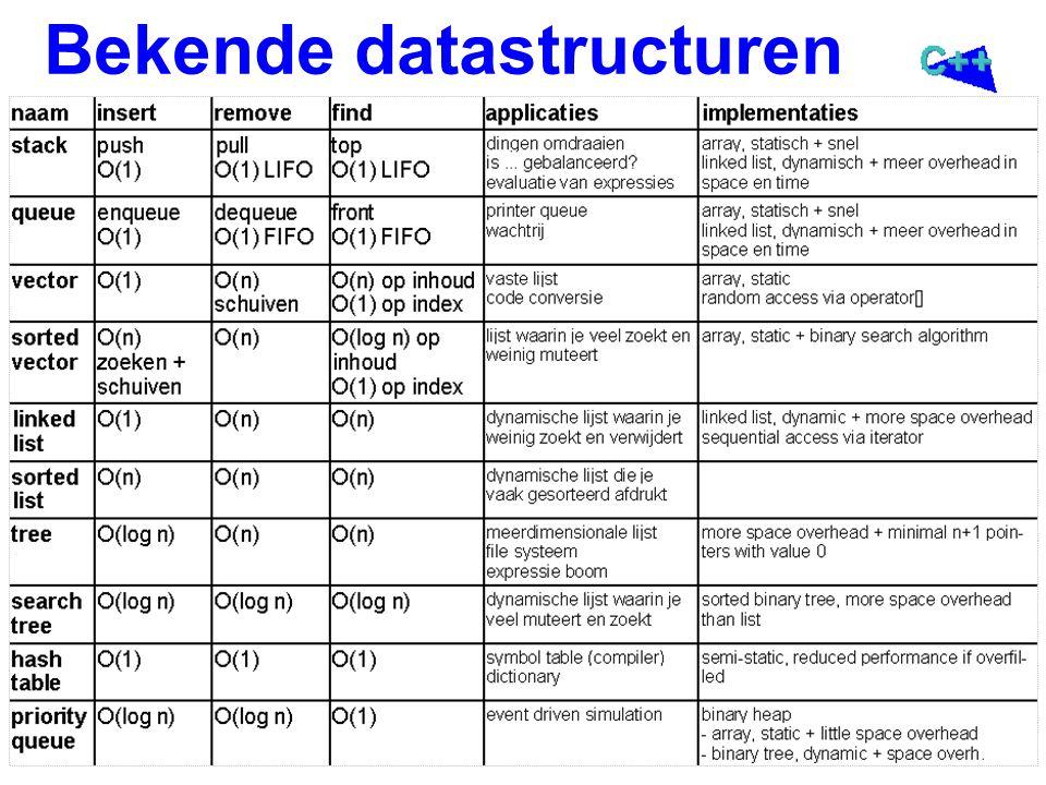 16 Bekende datastructuren