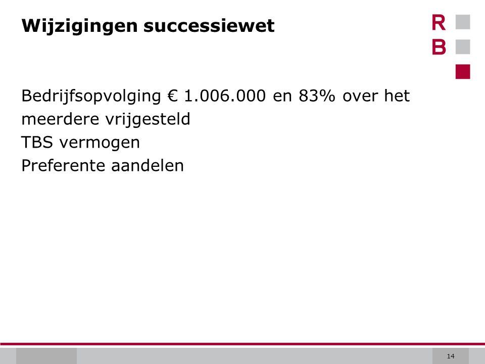 14 Wijzigingen successiewet Bedrijfsopvolging € 1.006.000 en 83% over het meerdere vrijgesteld TBS vermogen Preferente aandelen