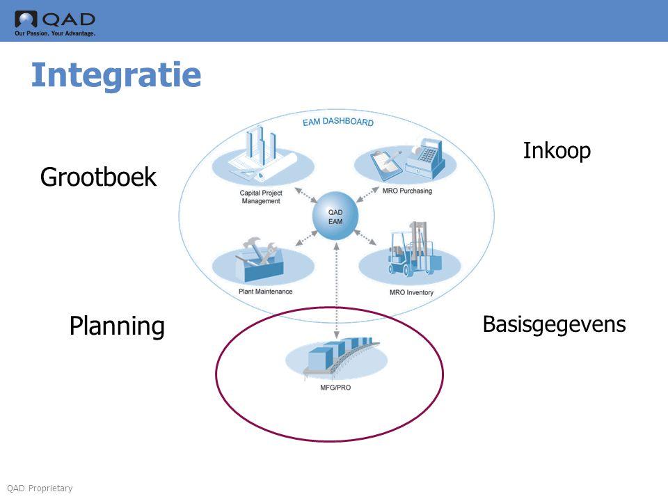 QAD Proprietary Integratie Planning Grootboek Inkoop Basisgegevens
