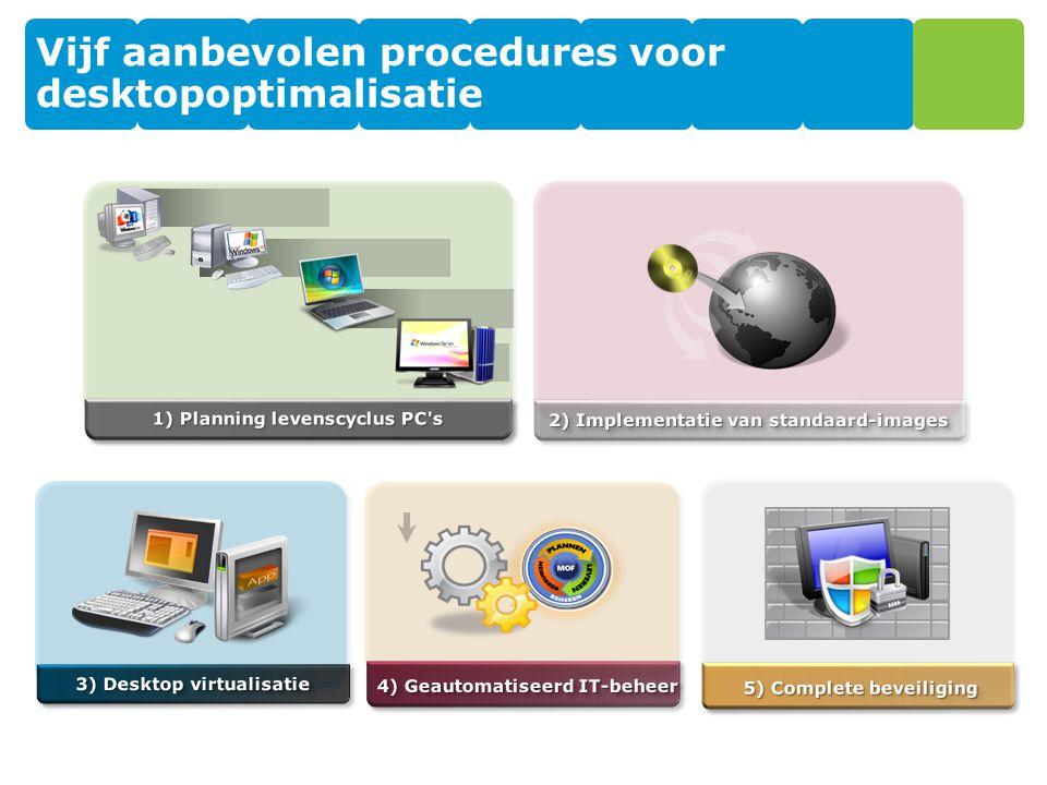 Vijf aanbevolen procedures voor desktopoptimalisatie