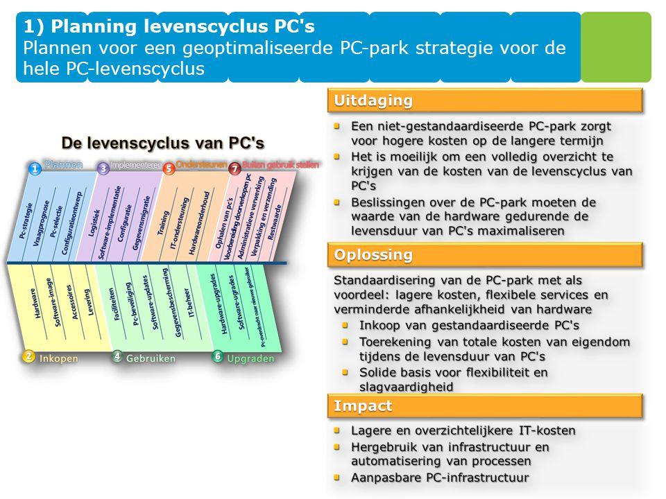 1) Planning levenscyclus PC's Plannen voor een geoptimaliseerde PC-park strategie voor de hele PC-levenscyclus