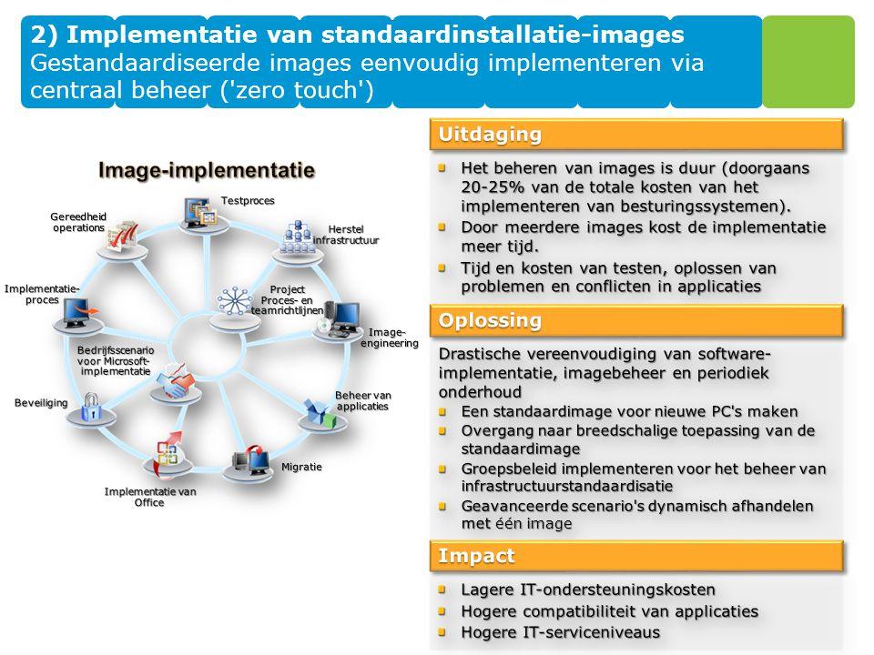 2) Implementatie van standaardinstallatie-images Gestandaardiseerde images eenvoudig implementeren via centraal beheer ( zero touch )