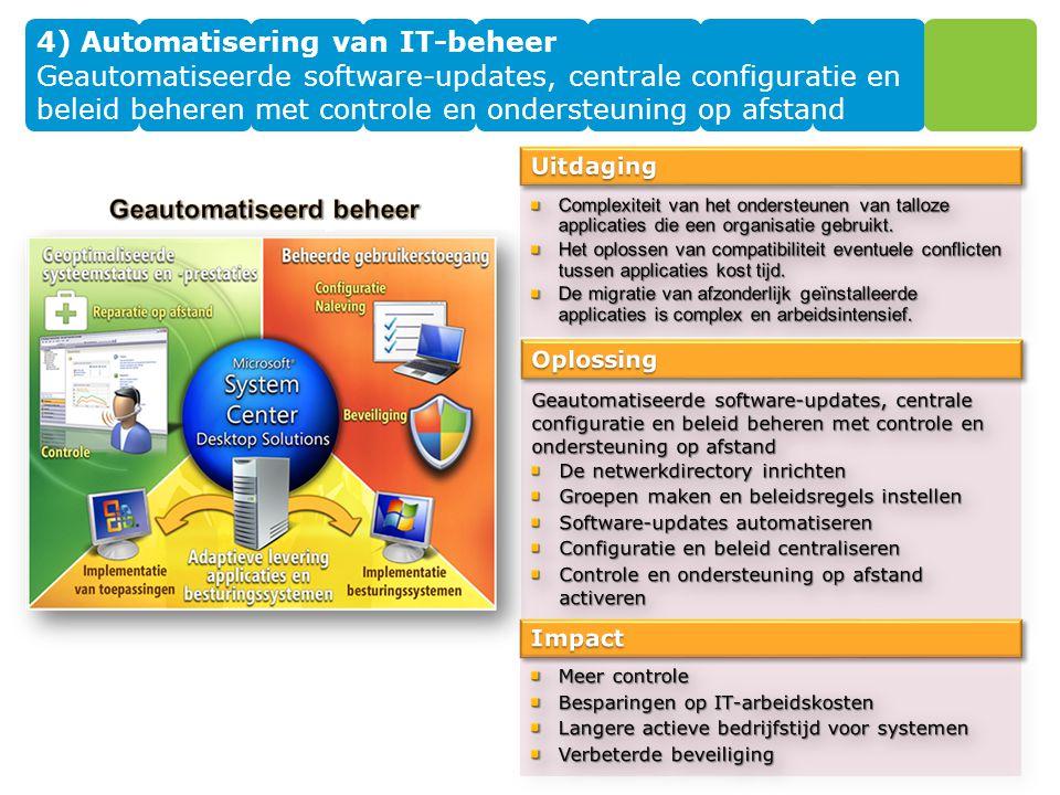 4) Automatisering van IT-beheer Geautomatiseerde software-updates, centrale configuratie en beleid beheren met controle en ondersteuning op afstand