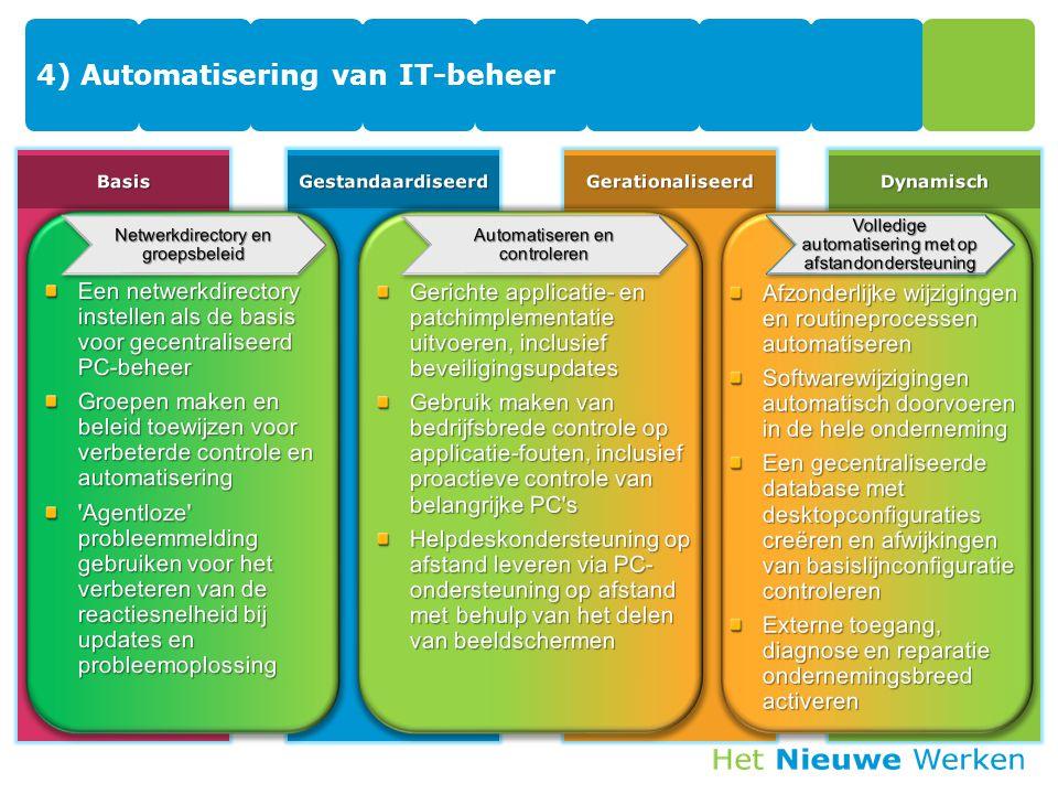 4) Automatisering van IT-beheer