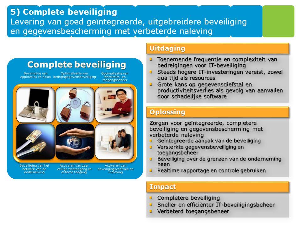 5) Complete beveiliging Levering van goed geïntegreerde, uitgebreidere beveiliging en gegevensbescherming met verbeterde naleving