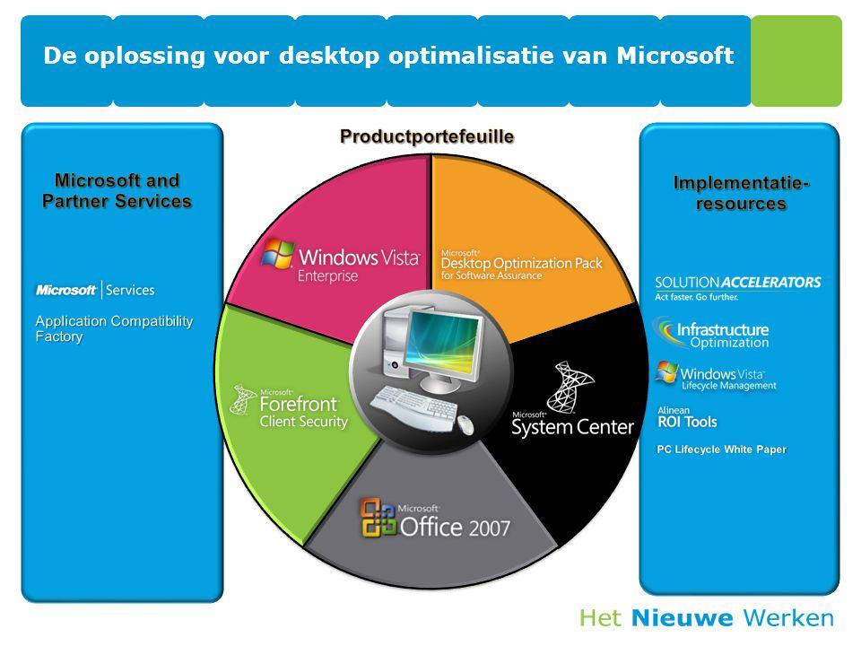 De oplossing voor desktop optimalisatie van Microsoft