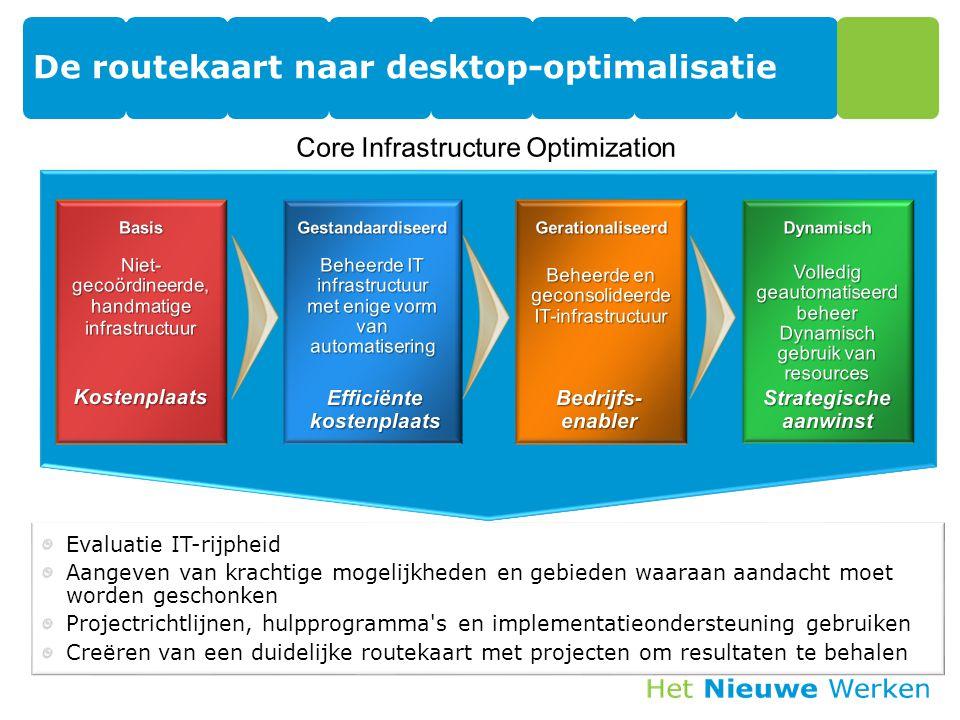 De routekaart naar desktop-optimalisatie Evaluatie IT-rijpheid Aangeven van krachtige mogelijkheden en gebieden waaraan aandacht moet worden geschonken Projectrichtlijnen, hulpprogramma s en implementatieondersteuning gebruiken Creëren van een duidelijke routekaart met projecten om resultaten te behalen