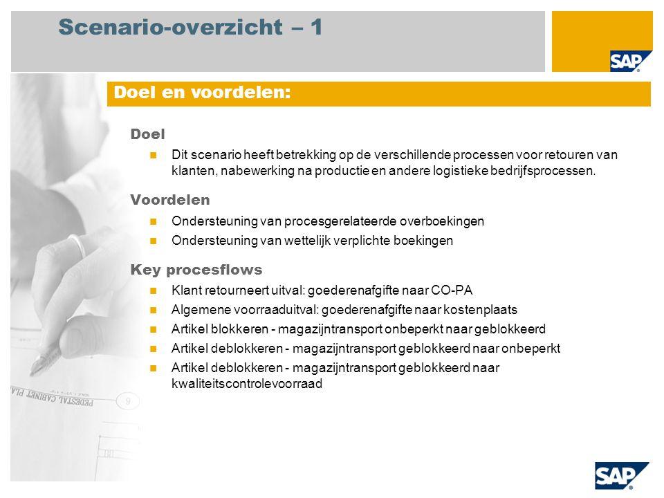 Scenario-overzicht – 1 Doel  Dit scenario heeft betrekking op de verschillende processen voor retouren van klanten, nabewerking na productie en ander