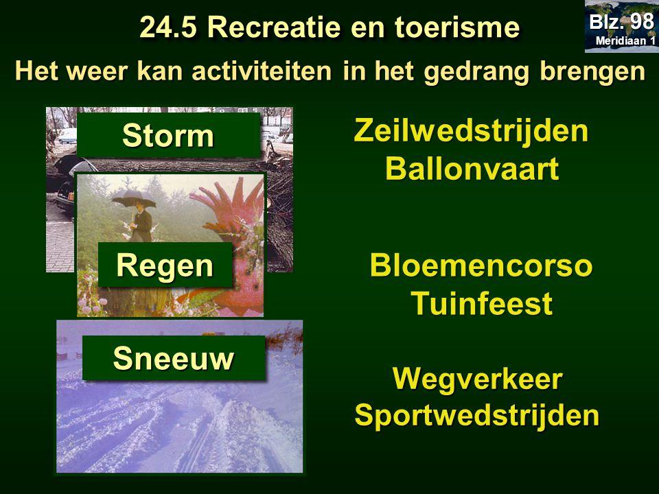 Het weer kan activiteiten in het gedrang brengen ZeilwedstrijdenBallonvaart StormStorm BloemencorsoTuinfeest RegenRegen SneeuwSneeuw WegverkeerSportwe