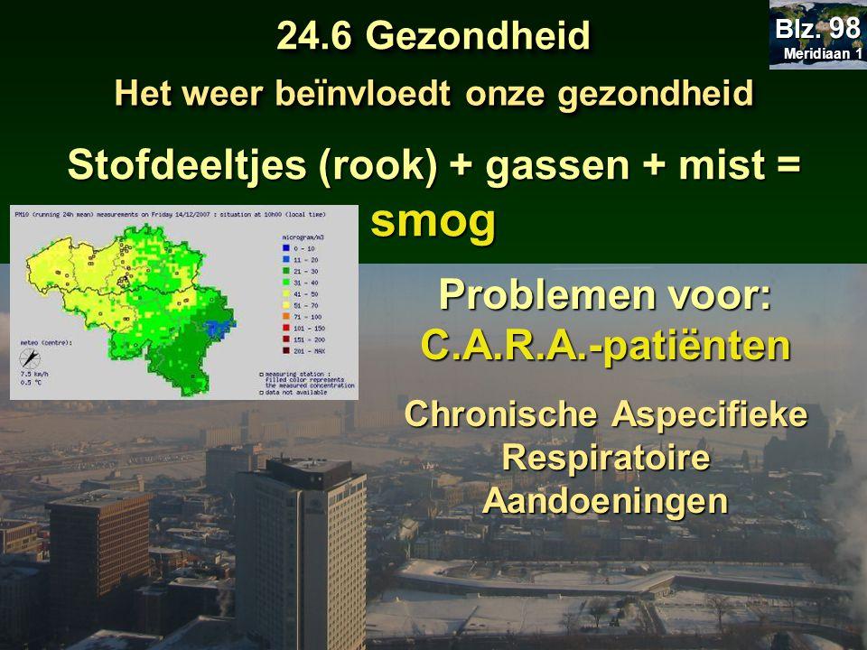 Het weer beïnvloedt onze gezondheid Stofdeeltjes (rook) + gassen + mist = smog Problemen voor: C.A.R.A.-patiënten Chronische Aspecifieke Respiratoire