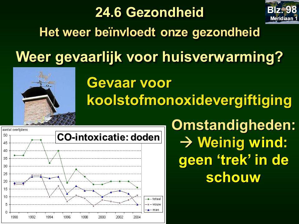 Het weer beïnvloedt onze gezondheid Weer gevaarlijk voor huisverwarming? Gevaar voor koolstofmonoxidevergiftiging Omstandigheden:  Weinig wind: geen
