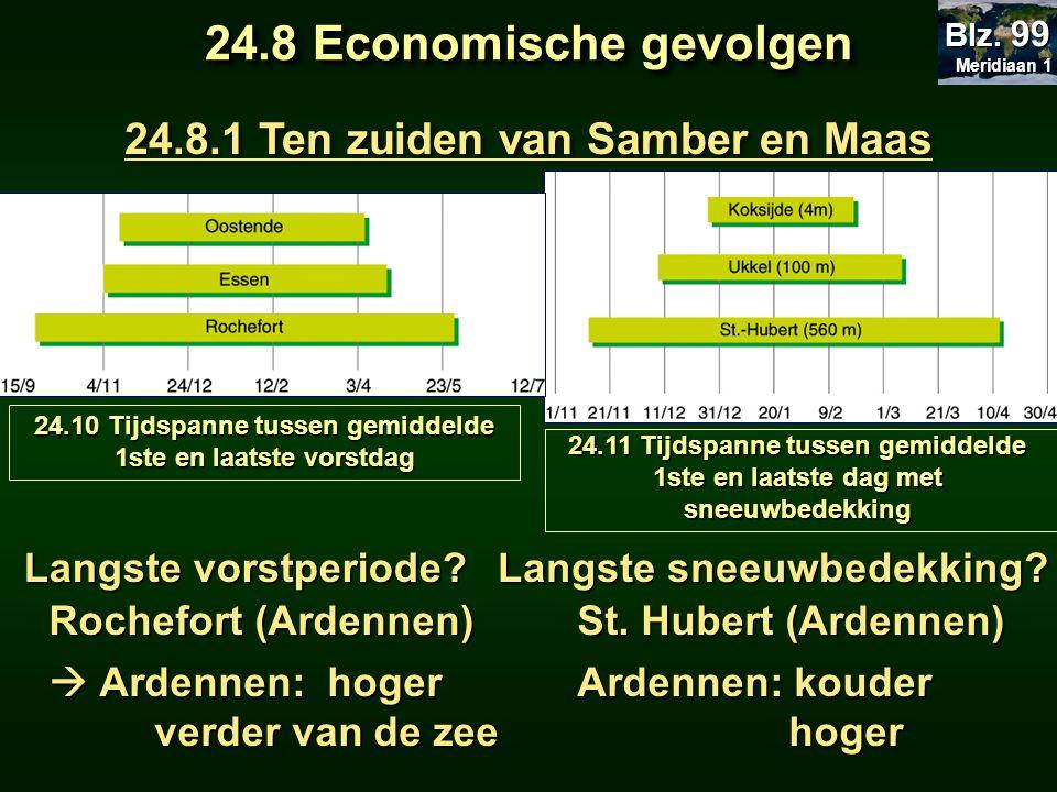24.8.1 Ten zuiden van Samber en Maas 24.10 Tijdspanne tussen gemiddelde 1ste en laatste vorstdag 24.11 Tijdspanne tussen gemiddelde 1ste en laatste da