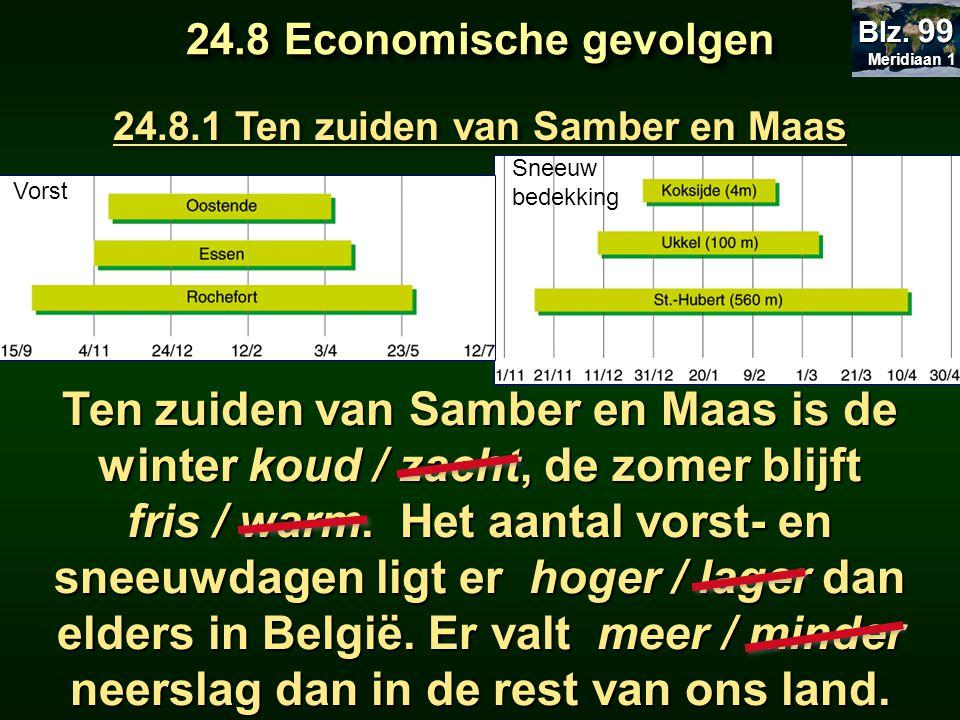 24.8.1 Ten zuiden van Samber en Maas Ten zuiden van Samber en Maas is de winter koud / zacht, de zomer blijft fris / warm. Het aantal vorst- en sneeuw