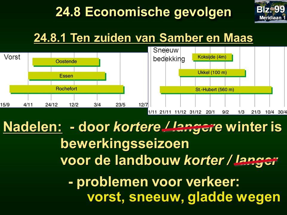 24.8.1 Ten zuiden van Samber en Maas Nadelen: - door kortere / langere winter is bewerkingsseizoen voor de landbouw korter / langer - problemen voor v