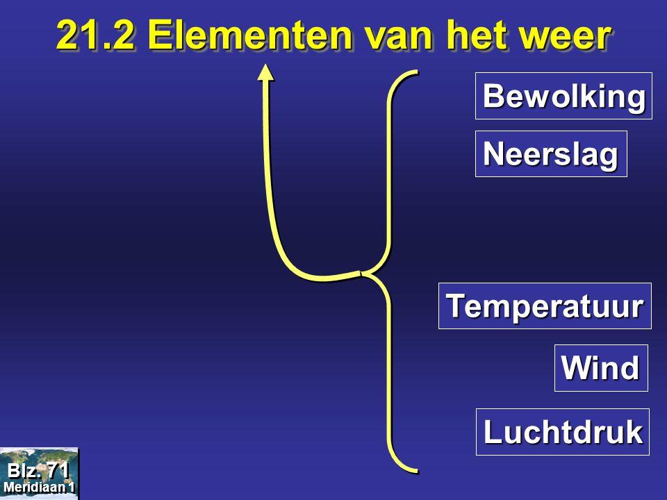 21.2 Elementen van het weer Bewolking Neerslag Temperatuur Wind Luchtdruk Meridiaan 1 Blz. 71