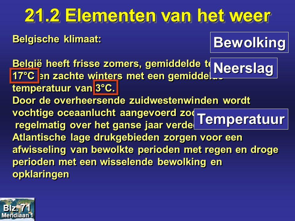 21.2 Elementen van het weer Belgische klimaat: België heeft frisse zomers, gemiddelde temperatuur 17°C en zachte winters met een gemiddelde temperatuu