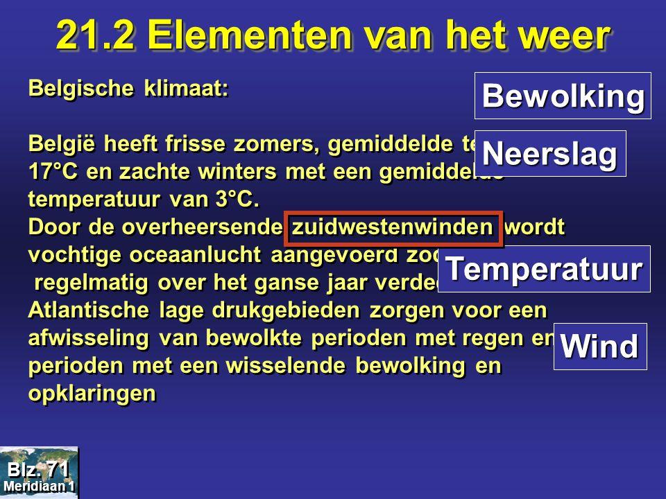 21.2 Elementen van het weer Bewolking Belgische klimaat: België heeft frisse zomers, gemiddelde temperatuur 17°C en zachte winters met een gemiddelde