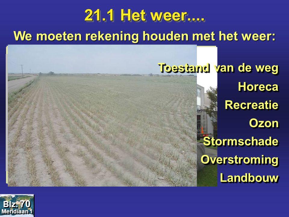 21.1 Het weer.... We moeten rekening houden met het weer: 158 159160 Meridiaan 1 Blz. 70 HorecaHoreca RecreatieRecreatie OzonOzon StormschadeStormscha