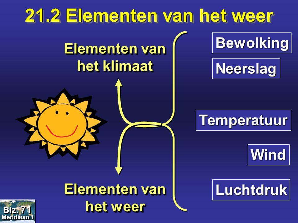 21.2 Elementen van het weer Bewolking Neerslag Temperatuur Wind Luchtdruk Elementen van het klimaat Elementen van het weer Meridiaan 1 Blz. 71