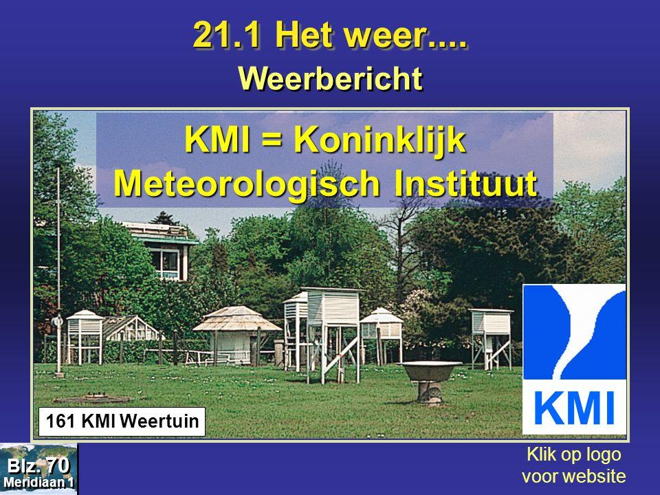 21.1 Het weer.... Weerbericht 161 KMI Weertuin KMI = Koninklijk Meteorologisch Instituut Meridiaan 1 Blz. 70 Klik op logo voor website KMI