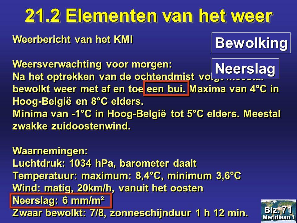 21.2 Elementen van het weer Bewolking Neerslag Temperatuur Wind Luchtdruk Elementen van het klimaat Elementen van het weer Meridiaan 1 Blz.