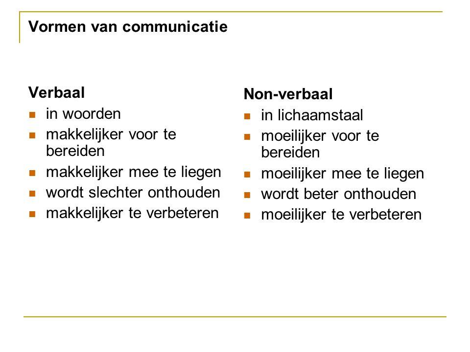 Vormen van communicatie Verbaal  in woorden  makkelijker voor te bereiden  makkelijker mee te liegen  wordt slechter onthouden  makkelijker te ve