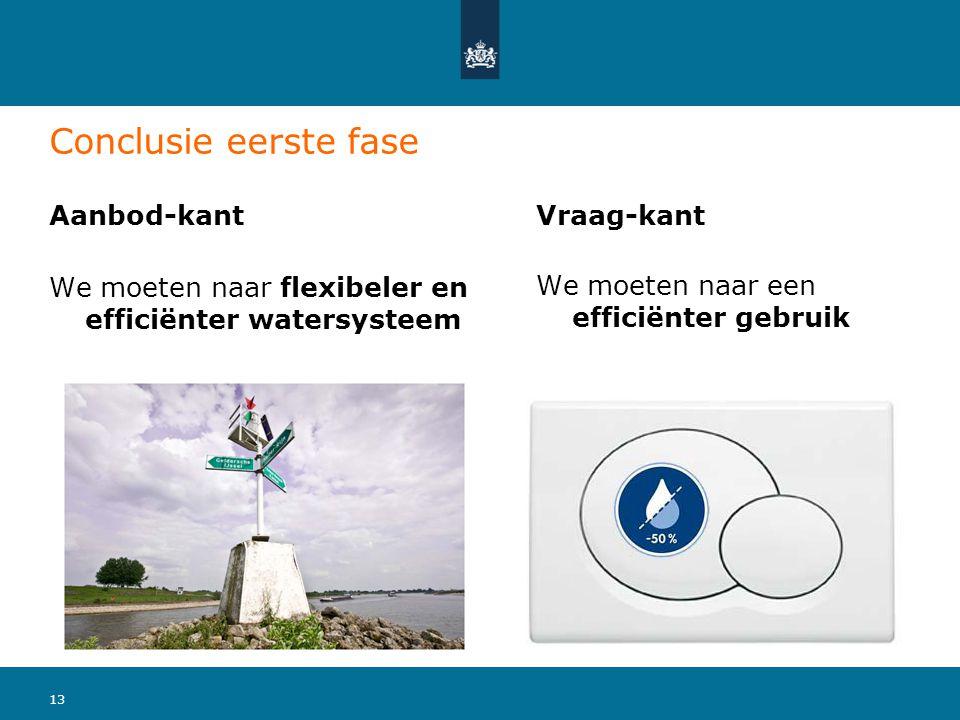 Conclusie eerste fase Aanbod-kant We moeten naar flexibeler en efficiënter watersysteem Vraag-kant We moeten naar een efficiënter gebruik 13