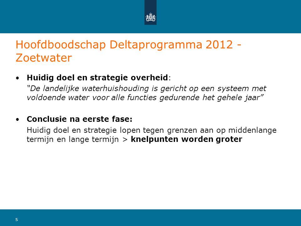 """Hoofdboodschap Deltaprogramma 2012 - Zoetwater •Huidig doel en strategie overheid: """"De landelijke waterhuishouding is gericht op een systeem met voldo"""