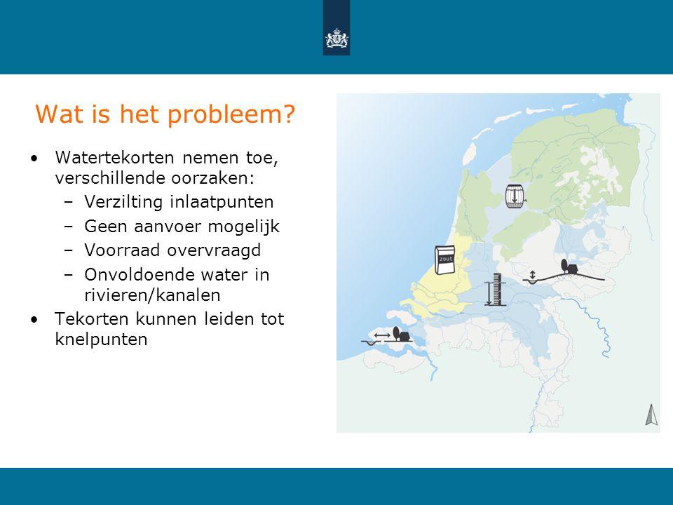 Wat is het probleem? •Watertekorten nemen toe, verschillende oorzaken: –Verzilting inlaatpunten –Geen aanvoer mogelijk –Voorraad overvraagd –Onvoldoen
