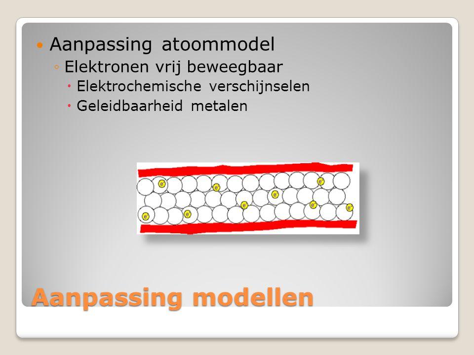 Aanpassing modellen  Aanpassing atoommodel ◦Elektronen vrij beweegbaar  Elektrochemische verschijnselen  Geleidbaarheid metalen