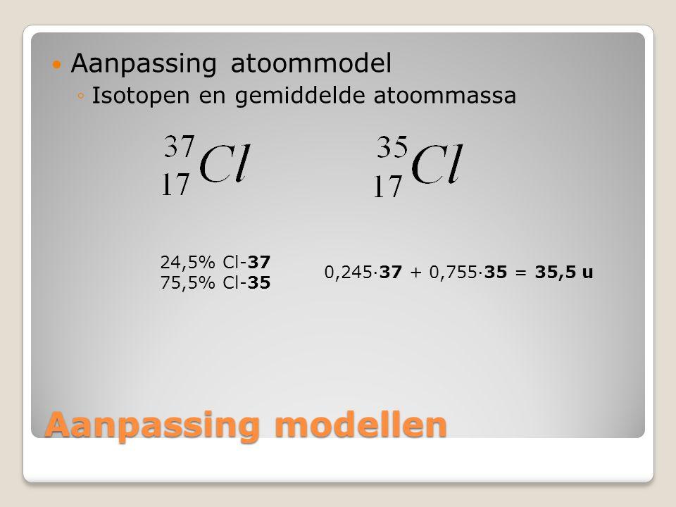 Aanpassing modellen  Aanpassing atoommodel ◦Isotopen en gemiddelde atoommassa 24,5% Cl-37 75,5% Cl-35 0,245·37 + 0,755·35 = 35,5 u