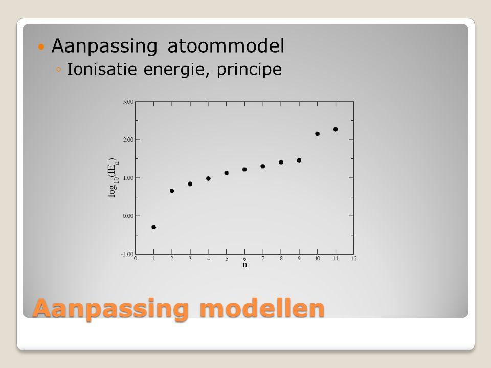 Aanpassing modellen  Aanpassing atoommodel ◦Ionisatie energie, principe