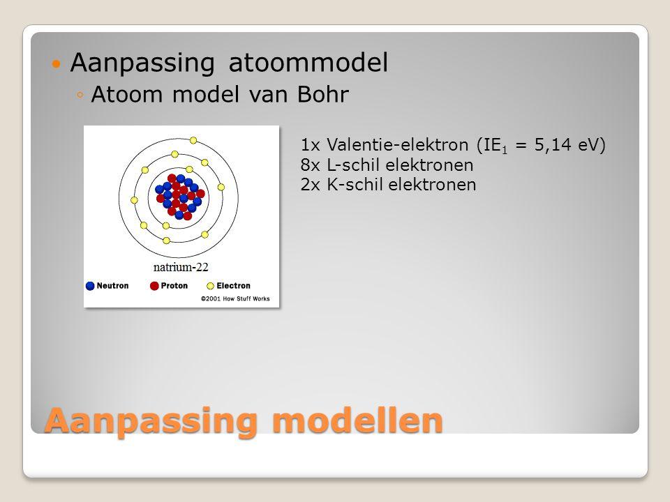 Aanpassing modellen  Aanpassing atoommodel ◦Atoom model van Bohr 1x Valentie-elektron (IE 1 = 5,14 eV) 8x L-schil elektronen 2x K-schil elektronen