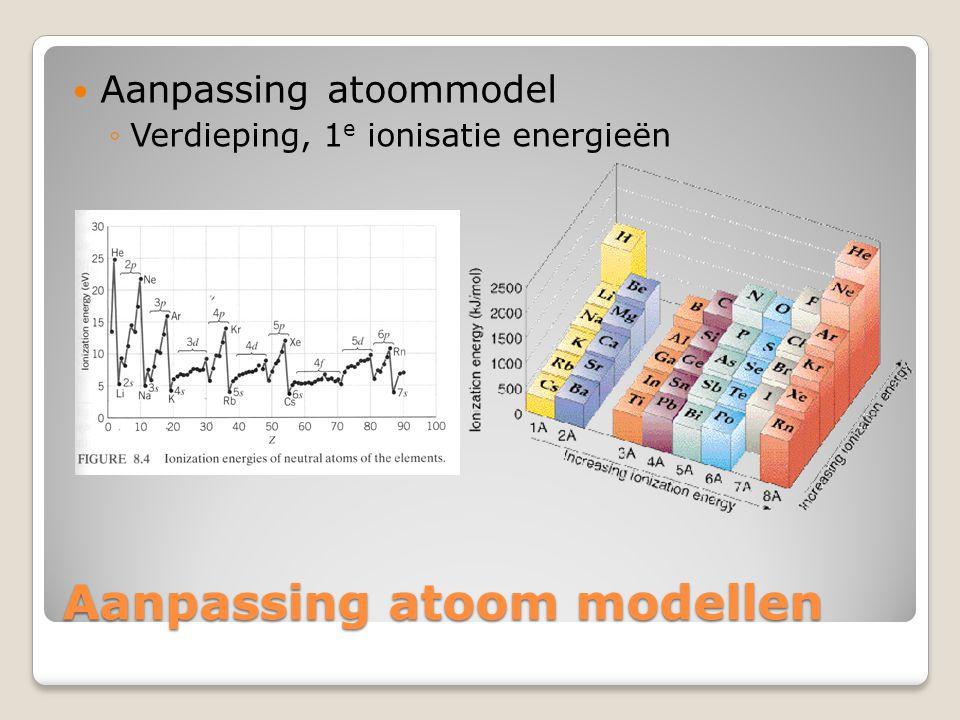 Aanpassing atoom modellen  Aanpassing atoommodel ◦Verdieping, 1 e ionisatie energieën