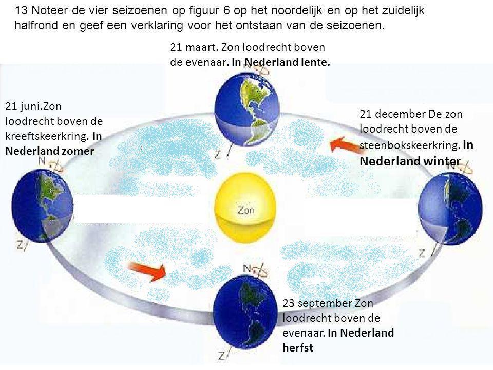 21 maart. Zon loodrecht boven de evenaar. In Nederland lente. 21 juni.Zon loodrecht boven de kreeftskeerkring. In Nederland zomer 23 september Zon loo