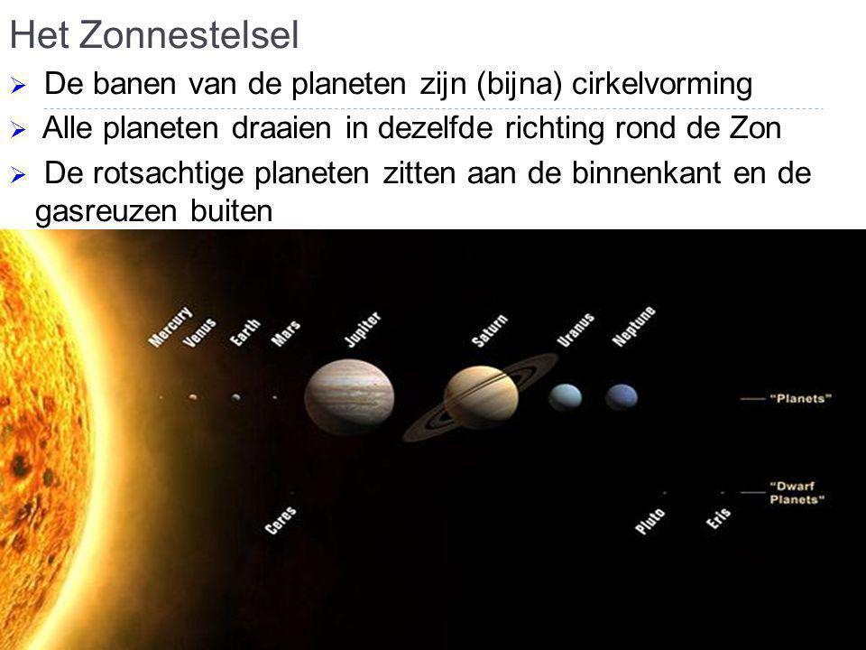 Het Zonnestelsel  De banen van de planeten zijn (bijna) cirkelvorming  Alle planeten draaien in dezelfde richting rond de Zon  De rotsachtige plane