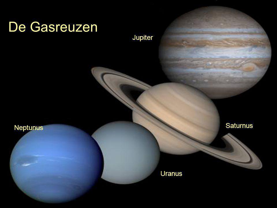 28.De aarde kun jij indelen in luchtstreken in drie verschillende gebieden.