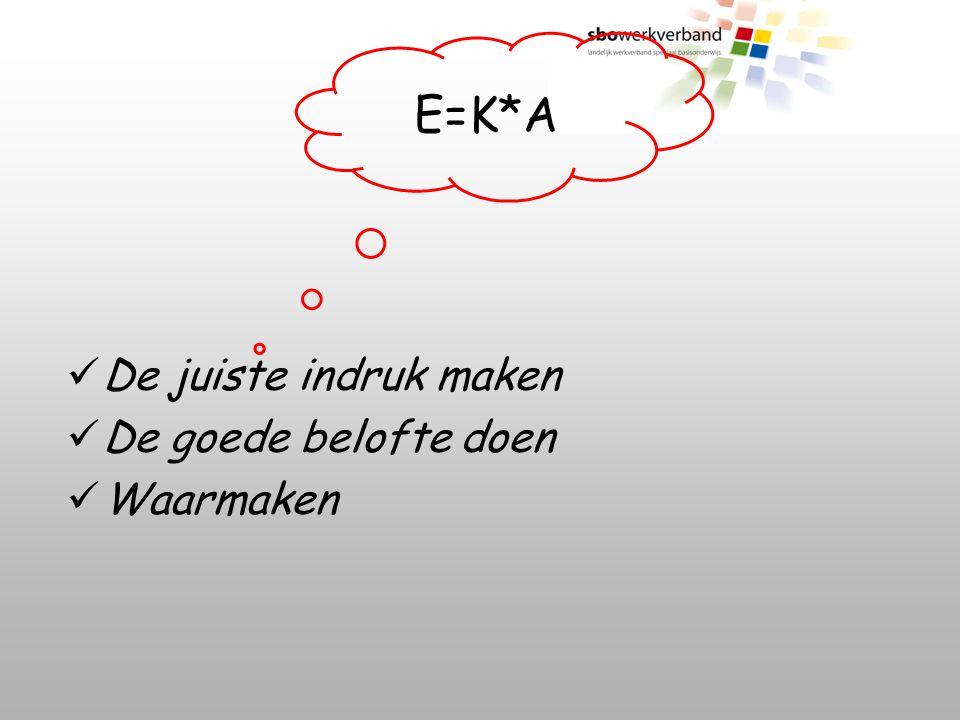 """E=K*A •Effectiviteit = Kwaliteit * Acceptatie •""""De SBO-ers"""" staan garant voor kwaliteit •Hoe werken zij aan acceptatie??"""