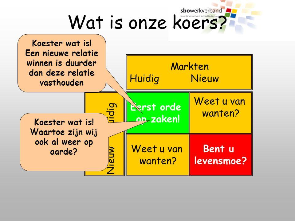 Wat is onze koers? Markt- penetratie Markt- ontwikkeling Product- ontwikkeling Diversificatie Markten Huidig Nieuw Aanbod Nieuw Huidig 1
