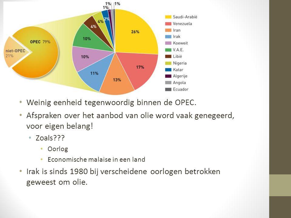 • Weinig eenheid tegenwoordig binnen de OPEC. • Afspraken over het aanbod van olie word vaak genegeerd, voor eigen belang! • Zoals??? • Oorlog • Econo