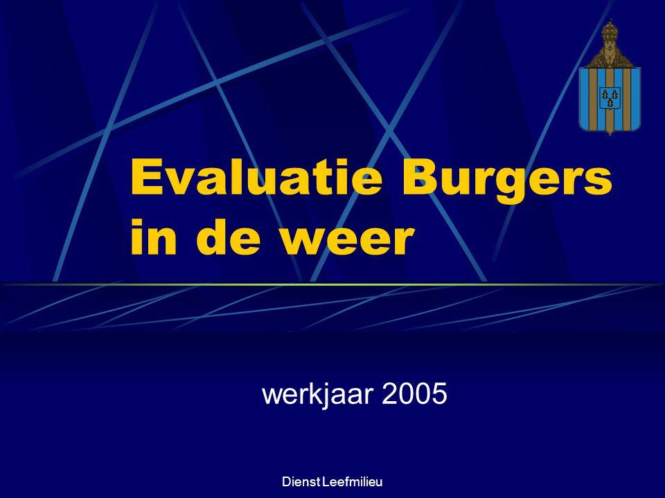 Dienst Leefmilieu Evaluatie Burgers in de weer werkjaar 2005