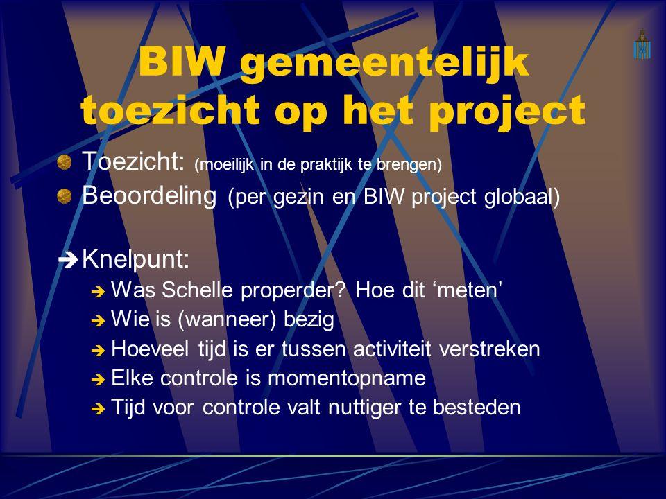 BIW gemeentelijk toezicht op het project Toezicht: (moeilijk in de praktijk te brengen) Beoordeling (per gezin en BIW project globaal)  Knelpunt:  Was Schelle properder.