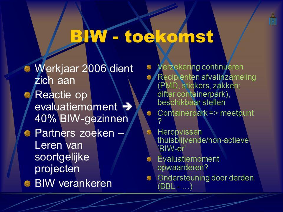 BIW - toekomst Werkjaar 2006 dient zich aan Reactie op evaluatiemoment  40% BIW-gezinnen Partners zoeken – Leren van soortgelijke projecten BIW verankeren Verzekering continueren Recipiënten afvalinzameling (PMD, stickers, zakken; diftar containerpark), beschikbaar stellen Containerpark => meetpunt .