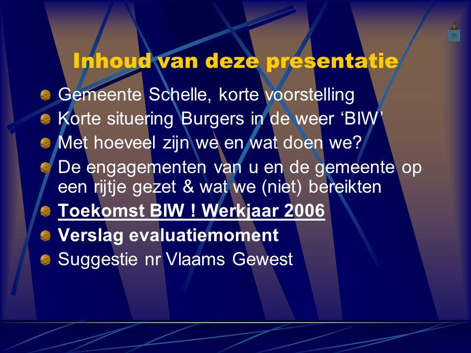 Inhoud van deze presentatie Gemeente Schelle, korte voorstelling Korte situering Burgers in de weer 'BIW' Met hoeveel zijn we en wat doen we.