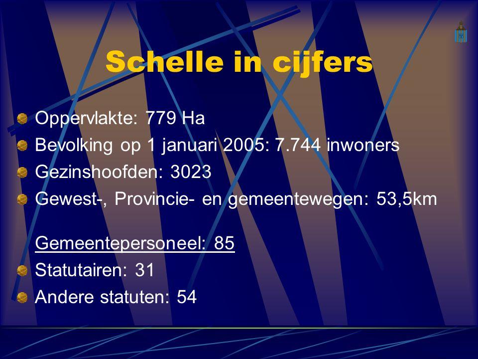 Schelle in cijfers Oppervlakte: 779 Ha Bevolking op 1 januari 2005: 7.744 inwoners Gezinshoofden: 3023 Gewest-, Provincie- en gemeentewegen: 53,5km Gemeentepersoneel: 85 Statutairen: 31 Andere statuten: 54