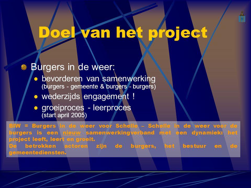 Doel van het project Burgers in de weer:  bevorderen van samenwerking (burgers - gemeente & burgers - burgers)  wederzijds engagement .